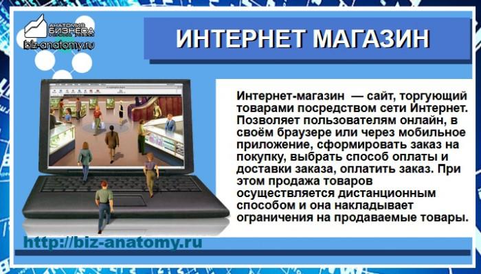 "Сайты ""интернет - магазины"""