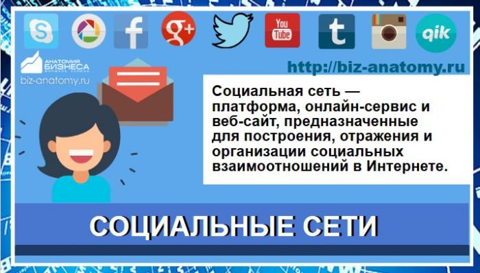 Сайты - социальные сети
