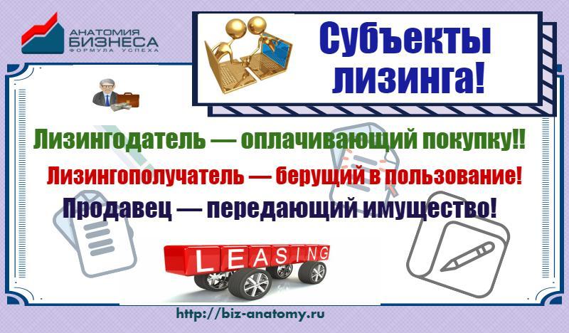 Законодательно прописанные субъекты лизинга