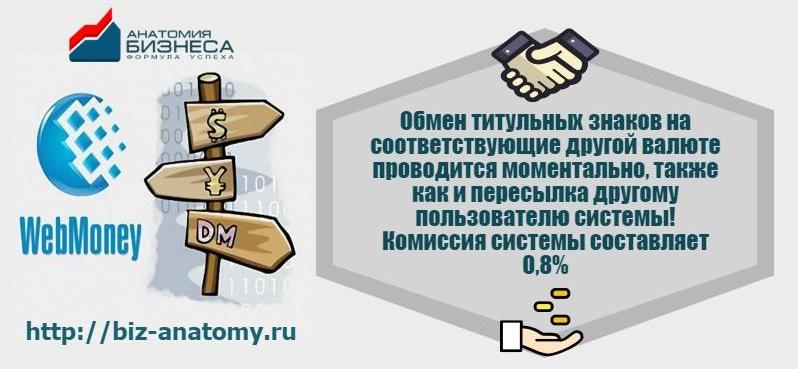 Обмен валютных титульных знаков на Вебмани