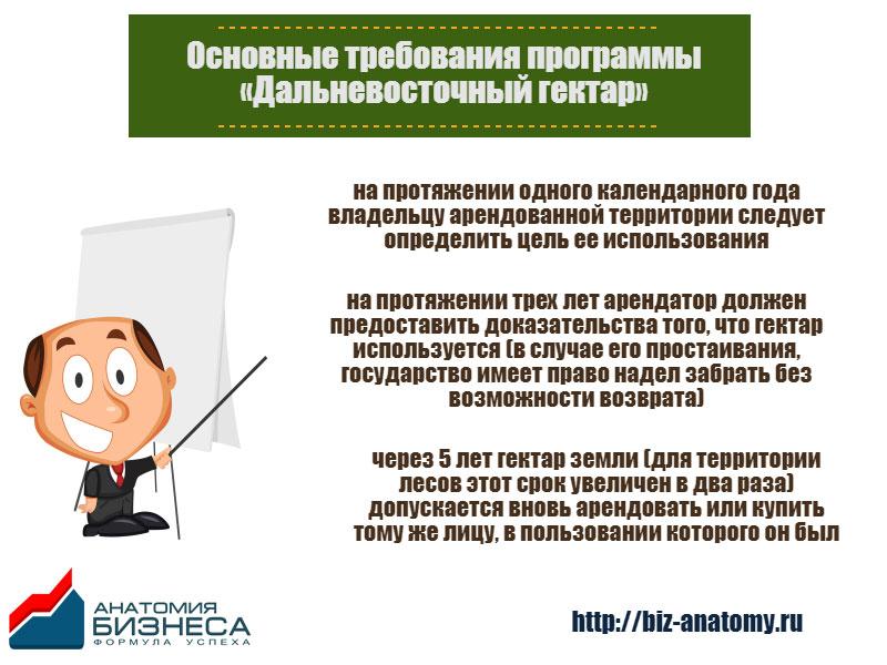 """Основные требования программы """"Дальневосточный гектар"""""""