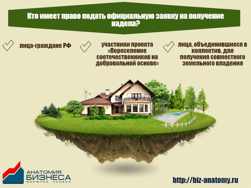 Кто имеет право подать официальную заявку на получения земли на Дальнем востоке бесплатно