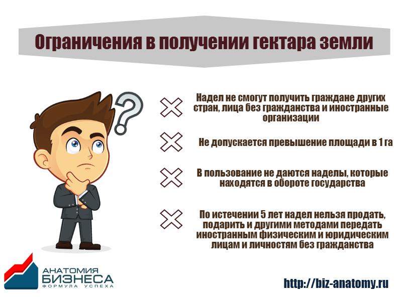 """Ограничения в получение гектара земли по программе """"Дальневосточный гектар"""""""