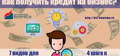 Как получить кредит на бизнес?