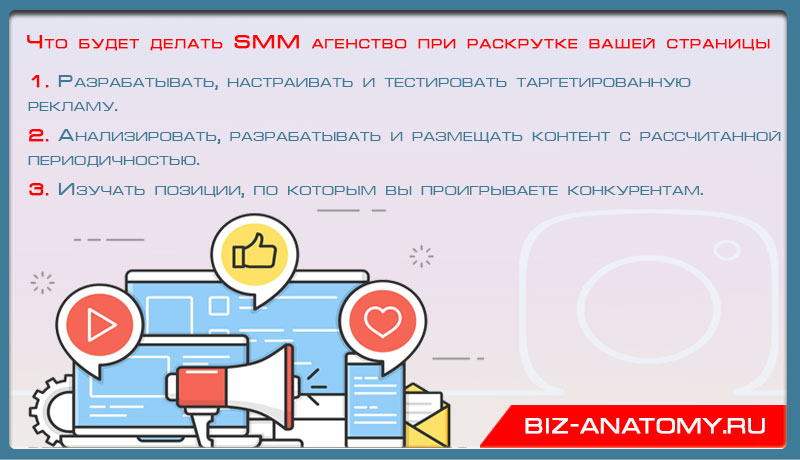 Раскрутка профиля через СММ агенство